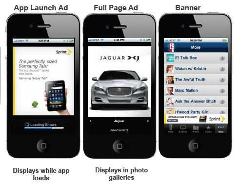Mobile Display advertising